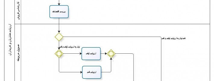 moshtarian-kharidaran