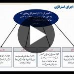 دوره آموزشی نظام نوین مدیریت استراتژیک
