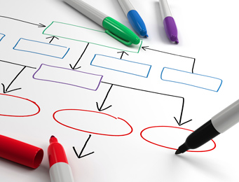 workflow-and-business-process-management