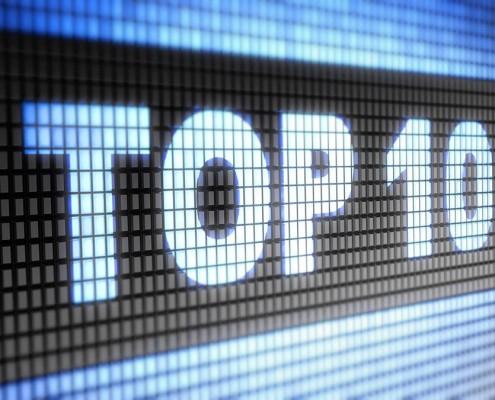 برترین اخبار جهان در حوزه مدیریت فرآیند و کسب و کار