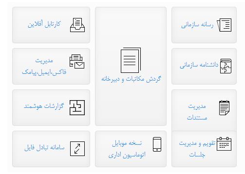 زیر سیستمهای رایج نرمافزار اتوماسیون اداری کداماند؟