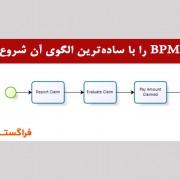 BPMN را با ساده ترین الگوی آن شروع کنیم