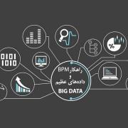 راهکار BPM و دادههای عظیم (Big Data)