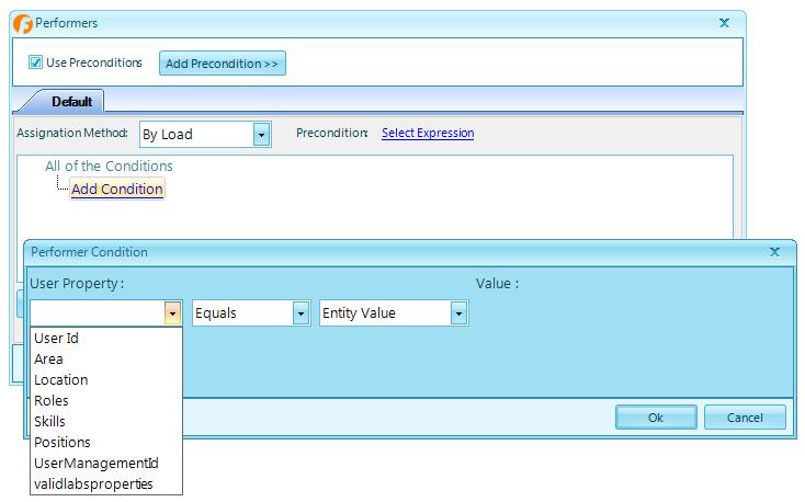 تفاوت راهکار BPMS با نرم افزارهای MIS چیست