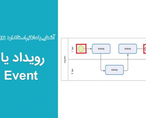 رویداد یا Event در زبان BPMN