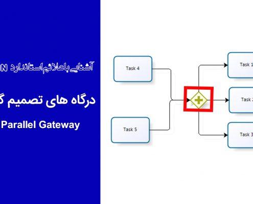 درگاه های تصمیم گیری - Parallel Gateway