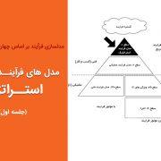 مدل های فرآیند استراتژیک (بخش اول)