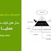 مدل های فرآیند عملیاتی (جلسه ۱۱)