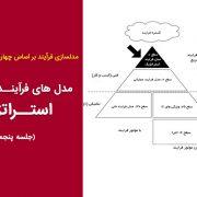مدل های فرآیند استراتژیک (جلسه ۵)