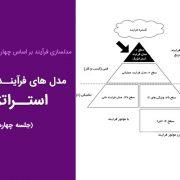 مدل های فرآیند استراتژیک (بخش چهارم)