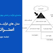 مدل های فرآیند استراتژیک - جلسه دوم