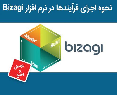 اجرای فرآیندها در نرم افزار Bizagi