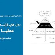 مدل های فرآیند عملیاتی (جلسه ۱۹)