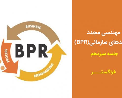مراحل اجرای BPR در یک سازمان چیست؟