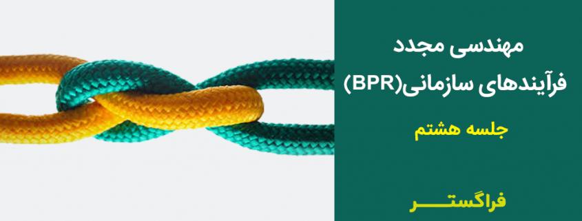 بررسی ابعاد پیاده سازی BPR در سازمانها