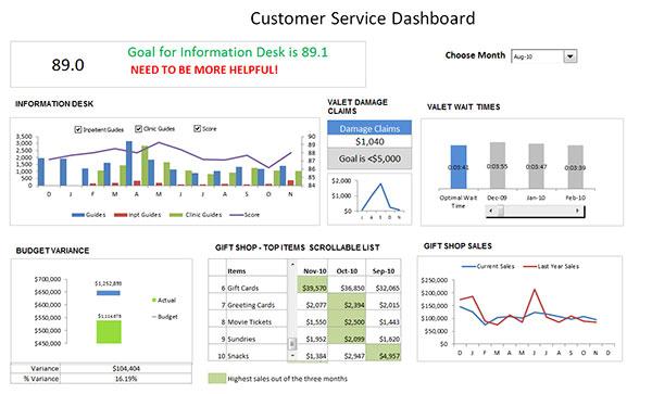 مشتریان هوش تجاری