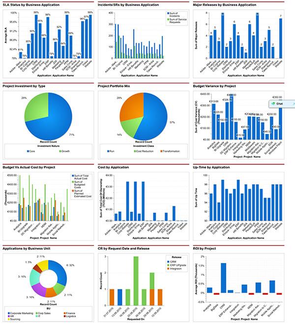 خدمات نرم افزار هوش تجاری