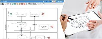 مشاوره تحلیل و مدلسازی فرایندها