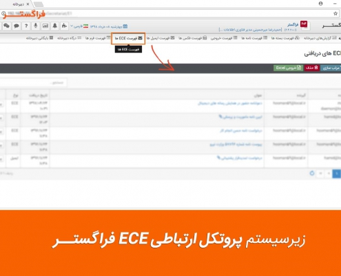پروتکل ارتباطی ECE