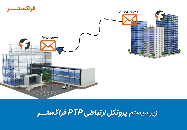 پروتکل ارتباطی PTP