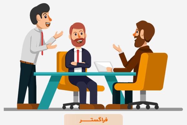 اهداف مطالعه رفتار سازمانی
